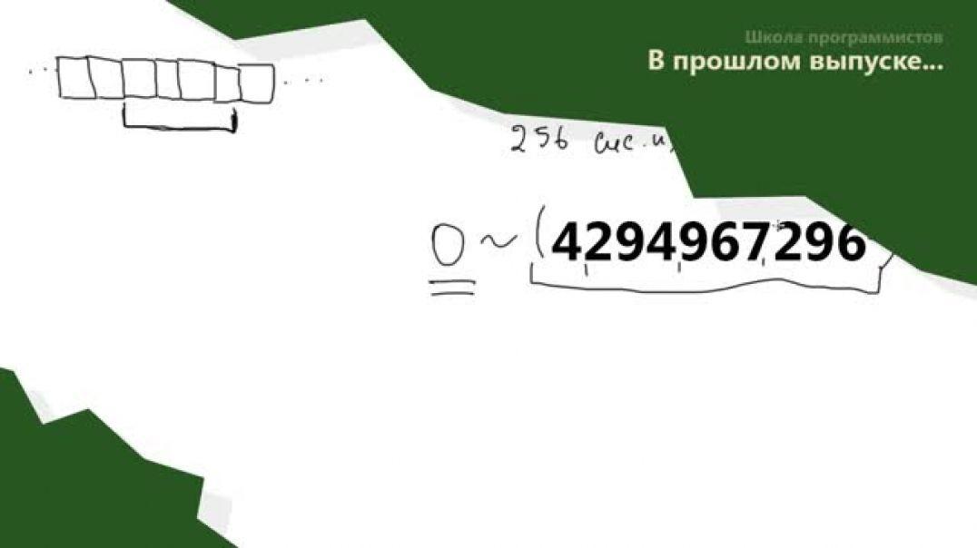 #3. Как это работает - 3. Информация и числа в компьютере - Программирование с нуля