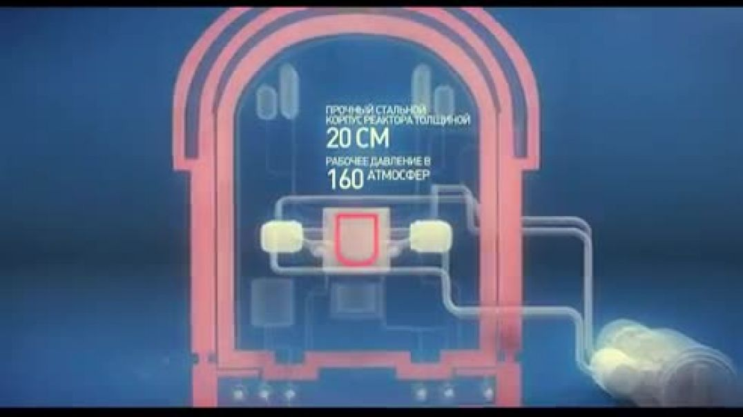 Узбекистонда Курилаётган АЭС ВВЭР-1200 хакида / УзАтом / АЭС ХАВФСИЗЛИГИ