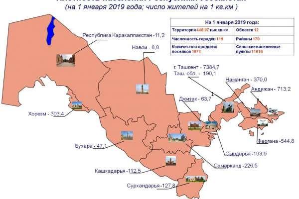 Население Узбекистана на 28-декабря 2019 года